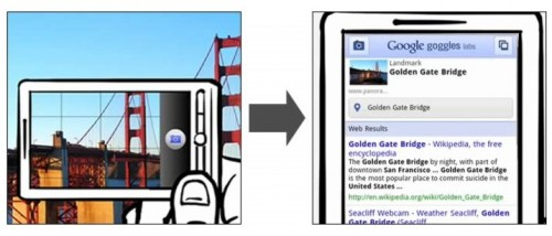 Google Goggles Travel Information App